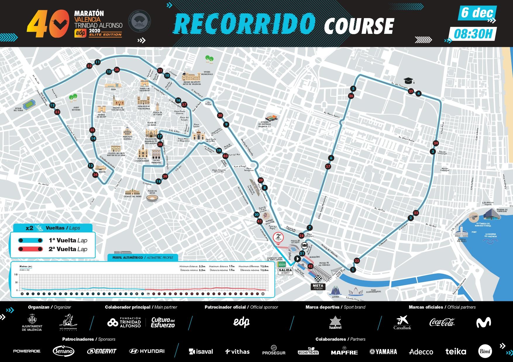 plano mapa maraton valencia 2020