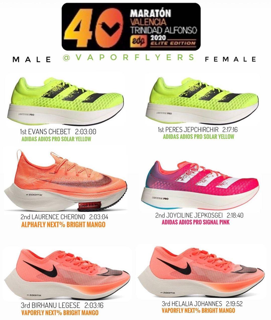 zapatillas maraton valencia 2020