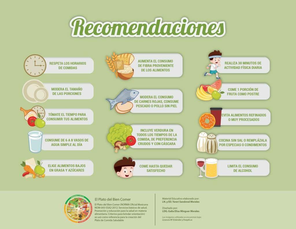 claves salud