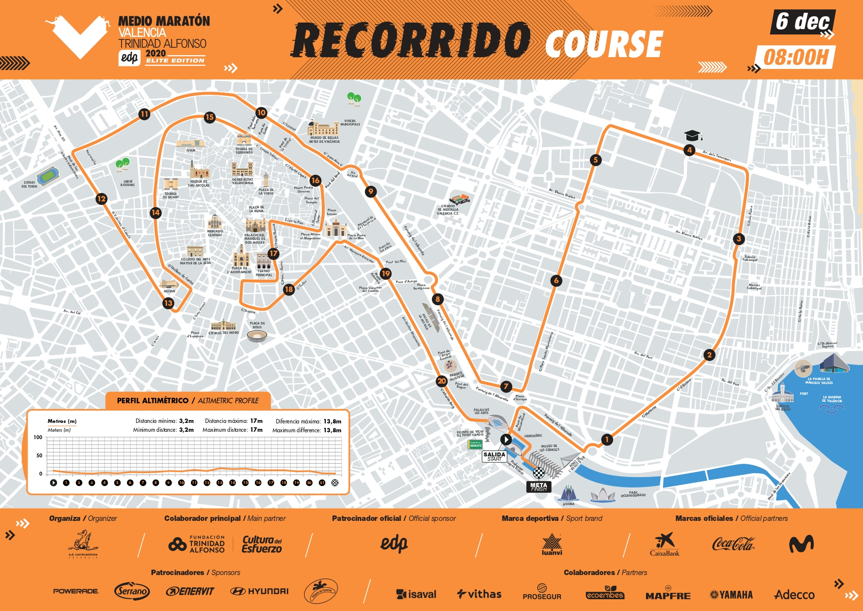 plano mapa medio maraton valencia 2020